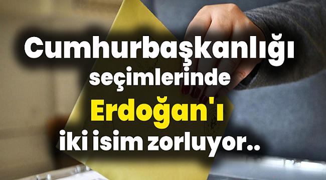 Optimar açıkladı! 2023'teki Cumhurbaşkanlığı seçimlerinde Erdoğan'ı iki isim zorluyor..